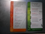 TechColumbus statistics