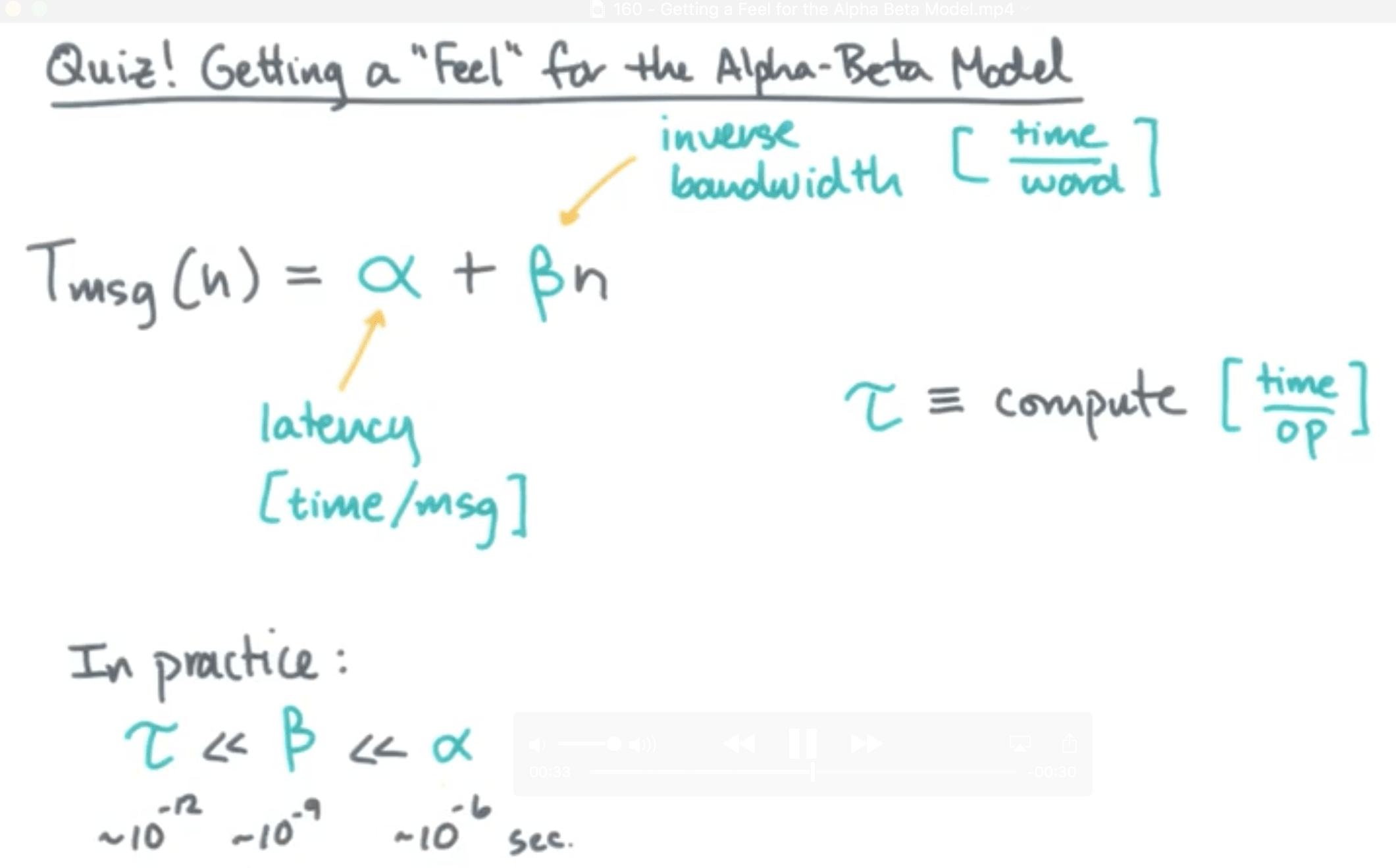 alpha_beta_model
